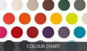 The colour chart